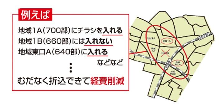 例えば 地域A(700部)にチラシを入れる 地域B(660部)にはチラシを入れない 地域東口A(700部)にチラシを入れるなどなど むだなく折込できて経費削減