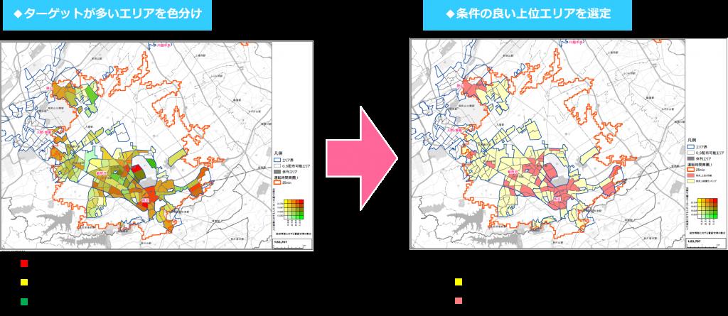 入間郡三芳町近隣周辺エリア ターゲット選定