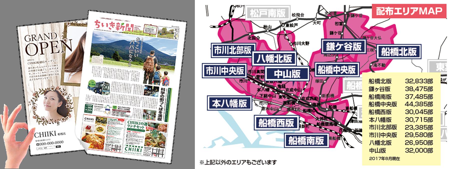 【鎌ケ谷市 ポスティングエリアMAP・部数一覧】