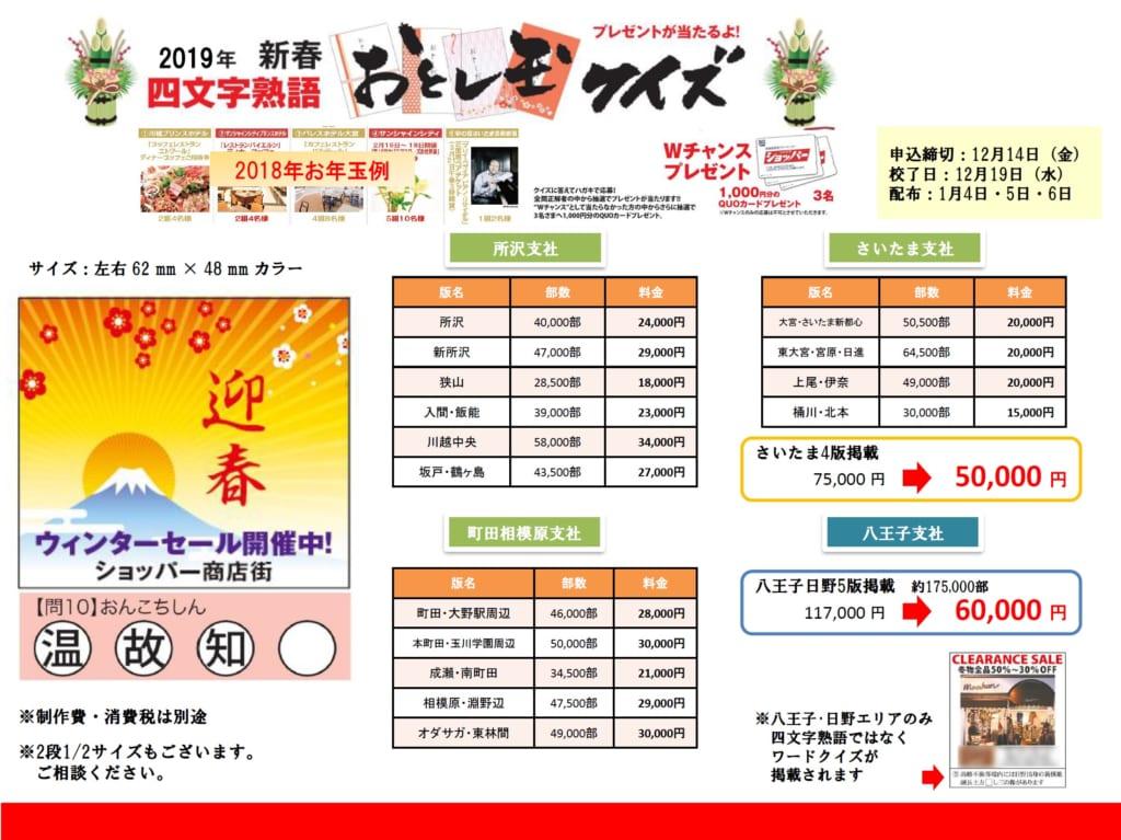 【ショッパー】2019年新年号恒例企画:お年玉クイズ特集