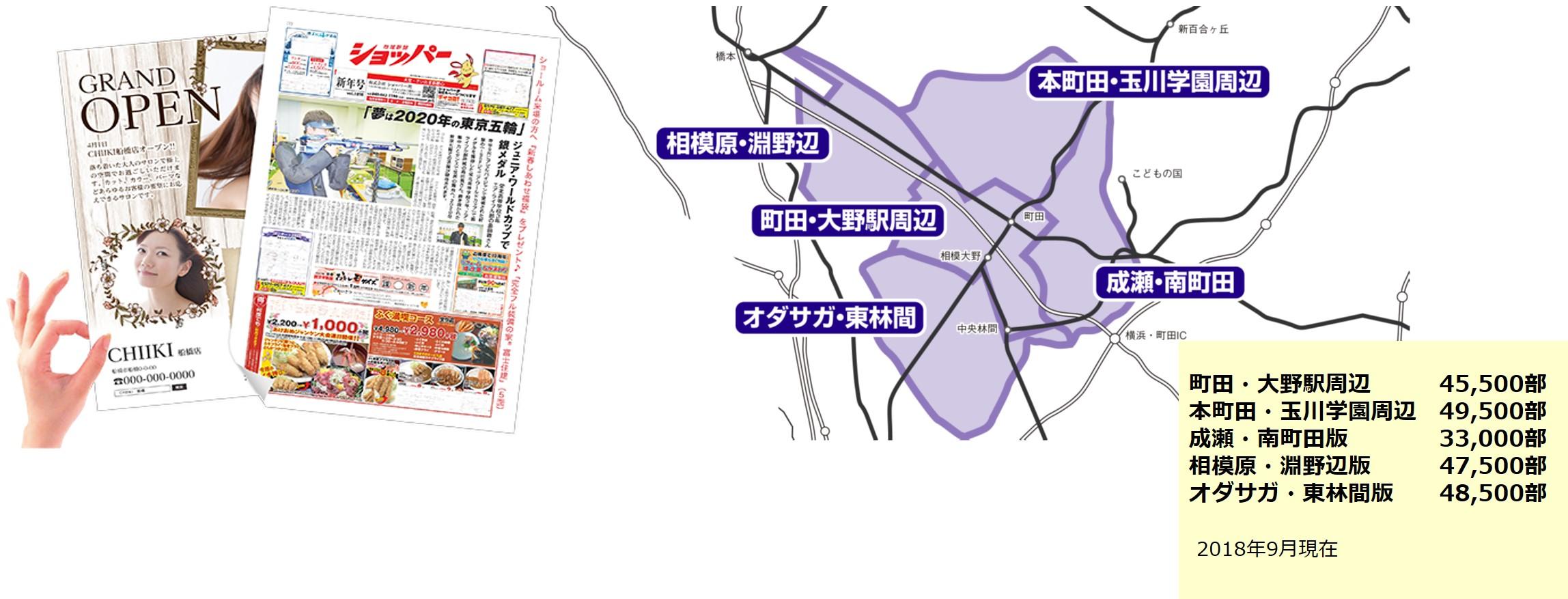 【相模原市南区 ポスティングエリアMAP・部数一覧】